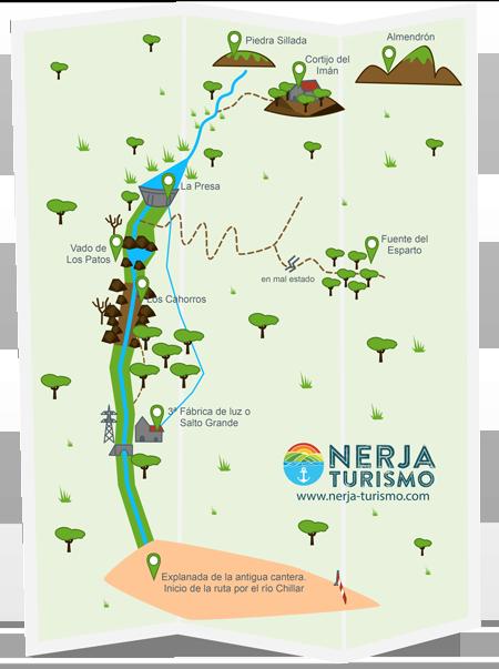 Kaart wandeling Rio Chillar